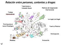 Copy of Relacion entre personas, contextos y drogas, un abordaje comunitario