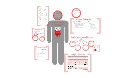 Social Marketing Initiative - Blood Donation