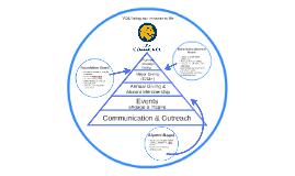 Communication & Outreach