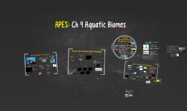 APES Ch 4: Aquatic Biodiversity