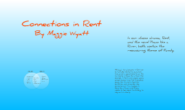 Connections-Rent Choice Drama Project