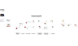 Versión Ledfish Ecosistema del Sector Musical (Parte I)