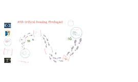 AVID: Critical Reading Strategies
