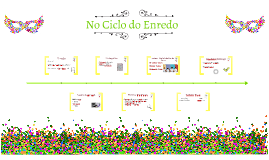 No Ciclo do Enredo