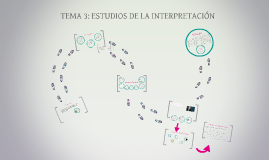 Copy of TEMA 3: ESTUDIOS DE LA INTERPRETACIÓN