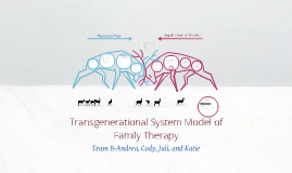 what is transgenerational family therapy The transgenerational perspective maintains that generational conflict can remain unresolved through out generations this view does not imply causation of conflict, only that unresolved issues can continue to affect families throughout generations bowen's family theory murray bowen is the father.