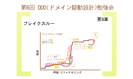 DDD勉強会資料 第8章