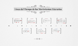 Copy of Línea del tiempo de movimientos literarios