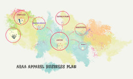 ARAA Apparel business plan