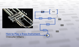 How to play a Brass instrument.