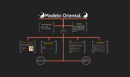 Copy of Modelo Oriental.