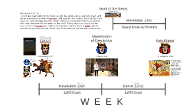 The Antichrist and Daniel's 70th Week