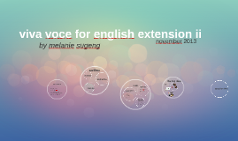 viva voce for english extension ii