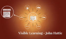 Copy of Visible Learning - John Hattie