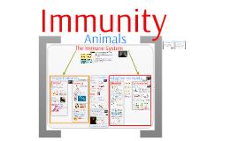 Copy of AP Bio- Regulation 6: Immunity