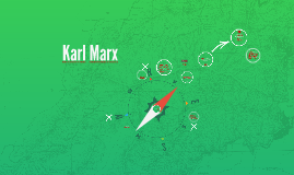 Copy of Karl Marx
