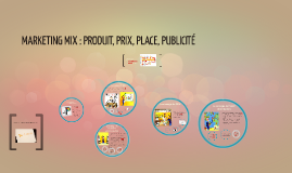 Copy of LE MARKETING MIX-PRODUIT, PRIX