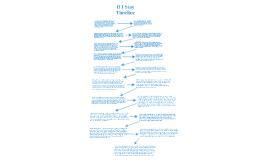 Copy of Copy of If I Stay Timeline