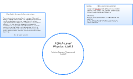 AQA A-Level Physics: Unit 1