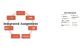 Integrated Assignment