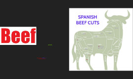 Meet the cuts of beef is of great value for all, for we buy,