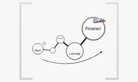 Unit 28 flow chart
