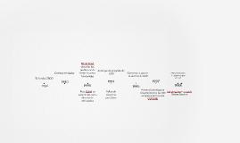 timeline-CISCO