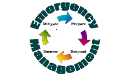 Copy of Emergency Management
