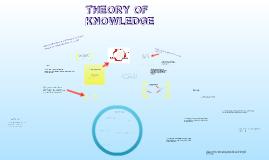 Copy of TOK presentation