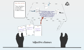 Adjective clauses Whose, Where and When
