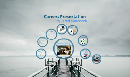 Careers Project Presentation