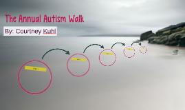 The Annual Autism Walk