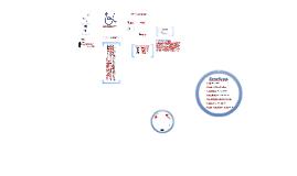 Copy of Acessibilidade Web