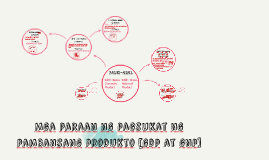 Copy of Mga paraan ng pagsukat ng pambansang produkto [gdp at gnp]