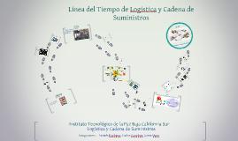 Copy of Linea del Tiempo de Logistica y Cadena de Suministros