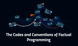 The Codes and Conventions of Factual Programming