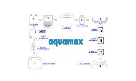Copy of Proceso de fabricación de agua Brisa.