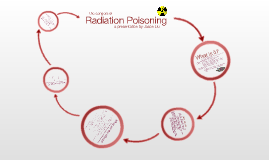 the dangers of Radiation Poisoning