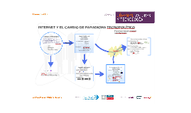 INTERNET Y EL CAMBIO DE PARADIGMA TECNOPOLÍTICO