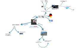 TLI214 Mindmap Assignments