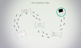 Copy of Historical Background of the Canterbury Tales