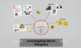 Copy of Investigating World Religions