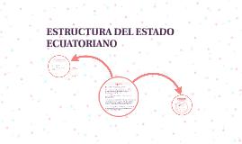Copy of ESTRUCTURA DEL ESTADO ECUATORIANO