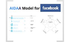 AIDAA Model for Facebook