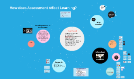 How does assessment affect learning?