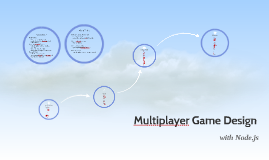 Multiplayer Game Design