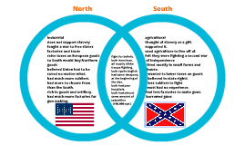 Causes of the Civil War: Differences between the North and ... |Civil War North And South Differences