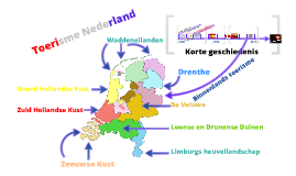 Toerisme Nederland