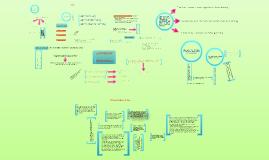 Copy of PAC1 Desenvolupament organitzacional de l'e-learning
