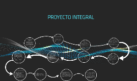 Copy of NATURALEZA DEL PROYECTO